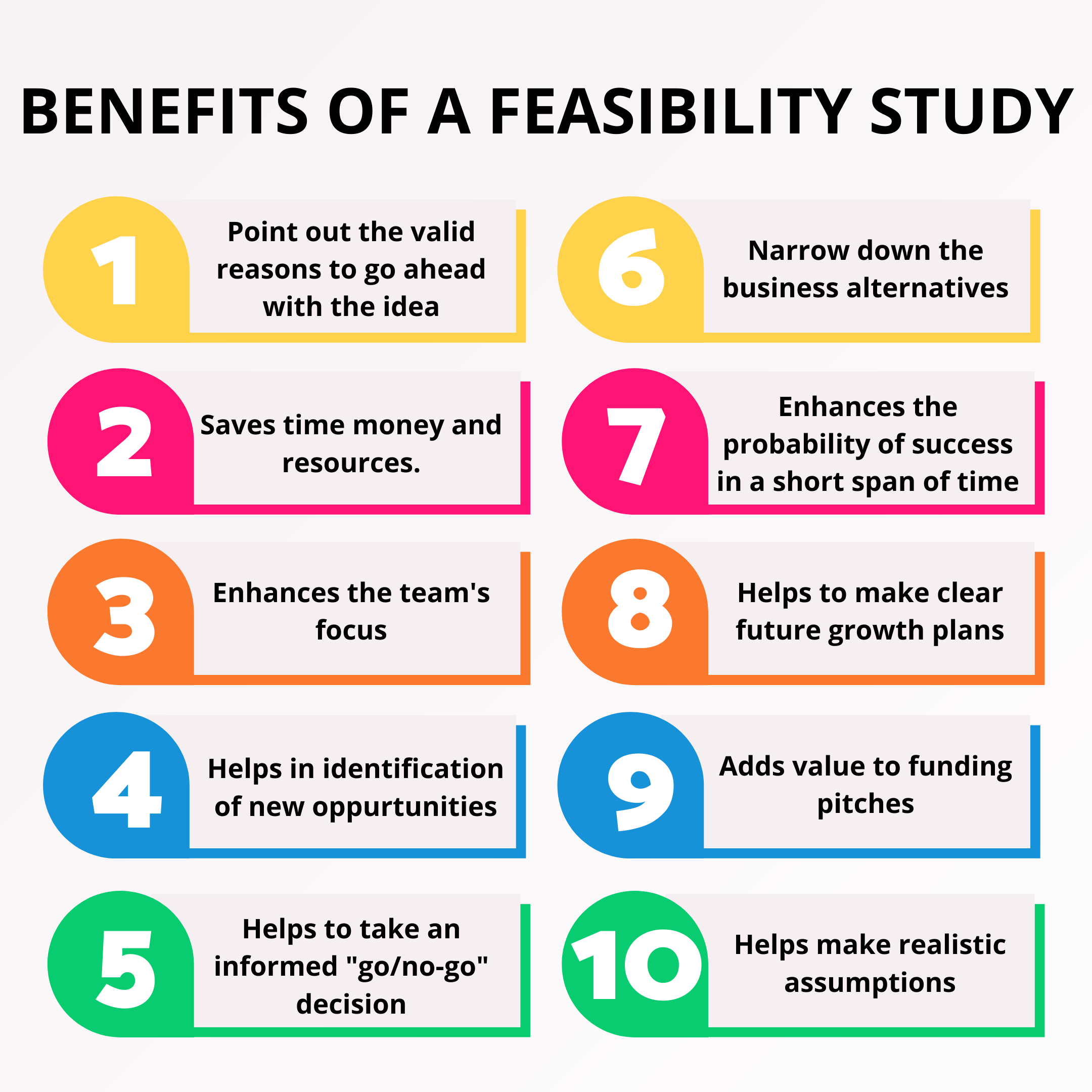 benefits of a feasibility study
