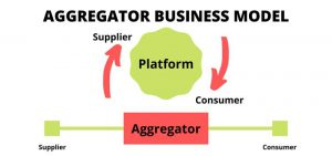 Aggregator Business Model