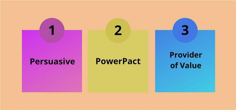 3Ps of Creating Proposal for Consulting Business