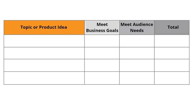 core product strategy statement